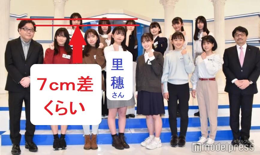 岡田里穗の身長